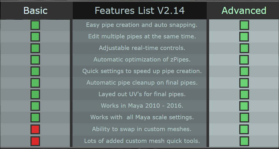 Maya zPipeMaker Script - Page 2 — polycount